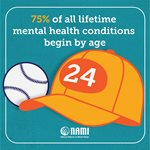 75 percent of mental health conditions begin by age 24 graphic