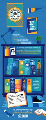 College Mental Health Graphic