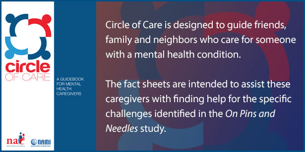 download the circle of care guide