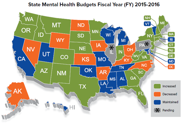 State Mental Health Budgets Fiscal Year 2015-2016